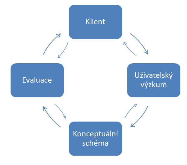 rezacuv-graf